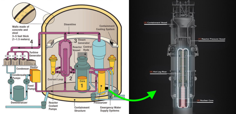 Game Changer: US Start-up's Small Nuclear Plants to Make Big Difference to World's EnergyFuture